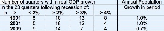 GDPQuarters (1)